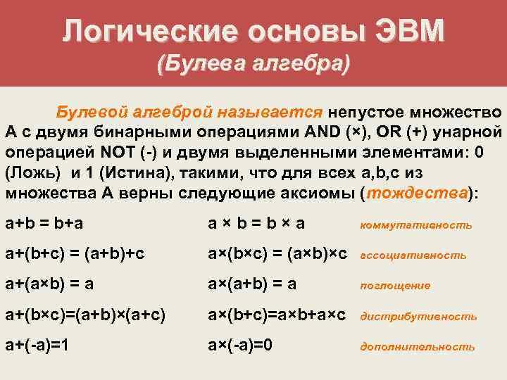 Логические основы ЭВМ     (Булева алгебра)  Булевой алгеброй