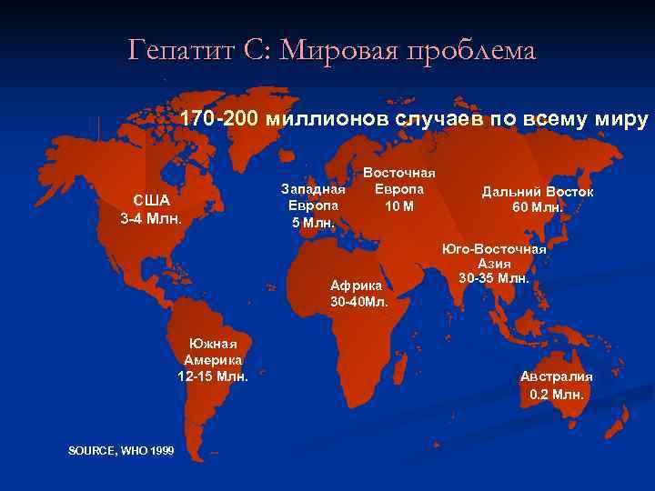 Гепатит С: Мировая проблема     170 -200 миллионов случаев