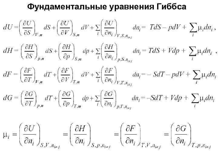 Фундаментальные уравнения Гиббса
