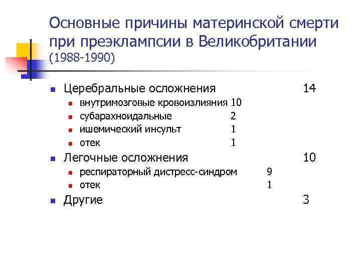 Основные причины материнской смерти преэклампсии в Великобритании (1988 -1990) n  Церебральные осложнения