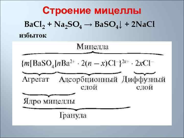 Строение мицеллы Ba. Cl 2 + Na 2 SO 4 → Ba. SO