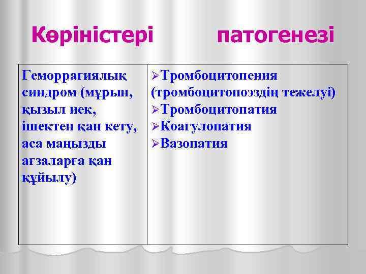 Көріністері   патогенезі Геморрагиялық  Тромбоцитопения синдром (мұрын, (тромбоцитопоэздің тежелуі) қызыл иек,