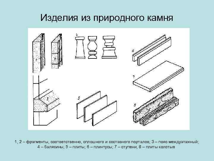 Изделия из природного камня 1, 2 – фрагменты, соответственно, сплошного и составного