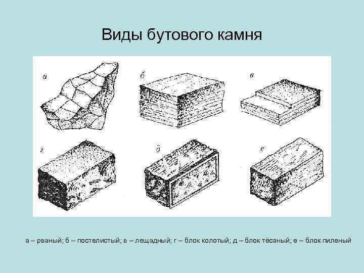 Виды бутового камня а – рваный; б – постелистый;