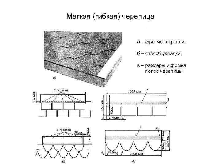 Магкая (гибкая) черепица     а – фрагмент крыши,