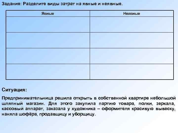 Задание: Разделите виды затрат на явные и неявные.    Явные