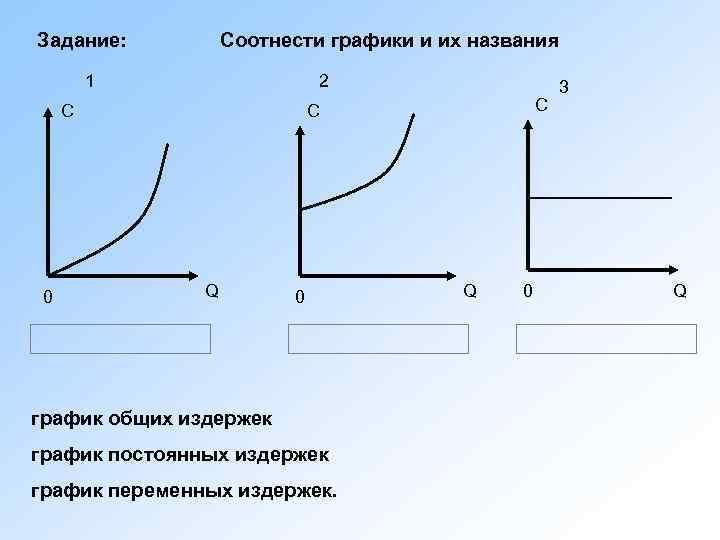 Задание:  Соотнести графики и их названия  1    2