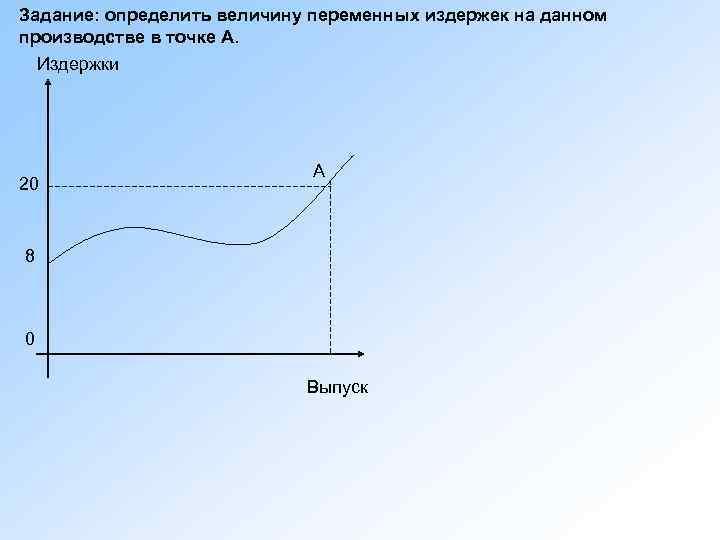 Задание: определить величину переменных издержек на данном производстве в точке А. Издержки