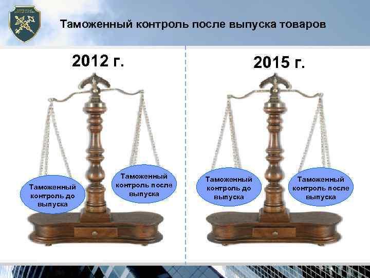 Таможенный контроль после выпуска товаров   2012 г.