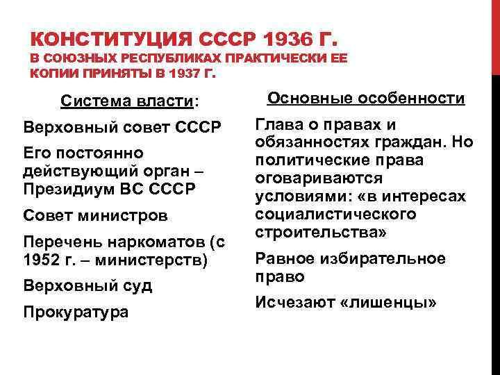 КОНСТИТУЦИЯ СССР 1936 Г. В СОЮЗНЫХ РЕСПУБЛИКАХ ПРАКТИЧЕСКИ ЕЕ КОПИИ ПРИНЯТЫ В 1937 Г.