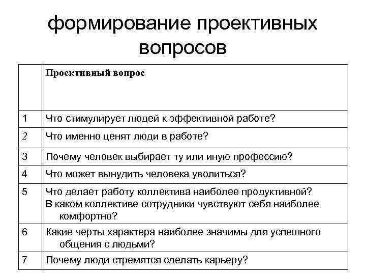формирование проективных  вопросов Проективный вопрос  1  Что стимулирует людей