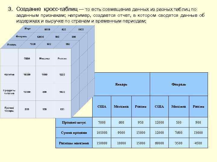 3. Создание кросс-таблиц — то есть совмещение данных из разных таблиц по заданным признакам;
