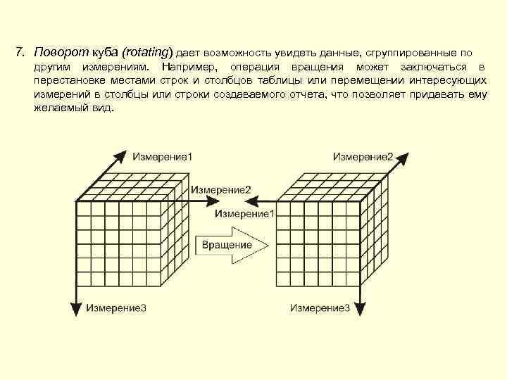 7. Поворот куба (rotating) дает возможность увидеть данные, сгруппированные по другим измерениям.  Например,