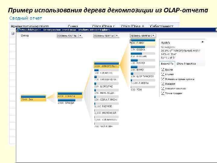 Пример использования дерева декомпозиции из OLAP-отчета