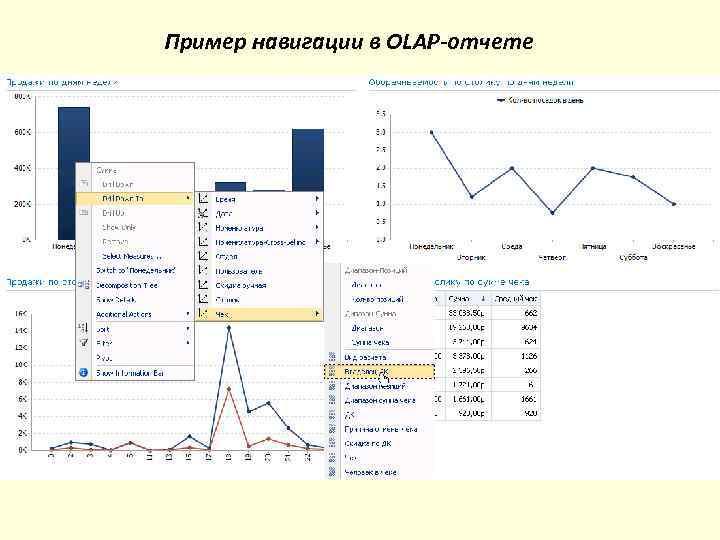 Пример навигации в OLAP-отчете