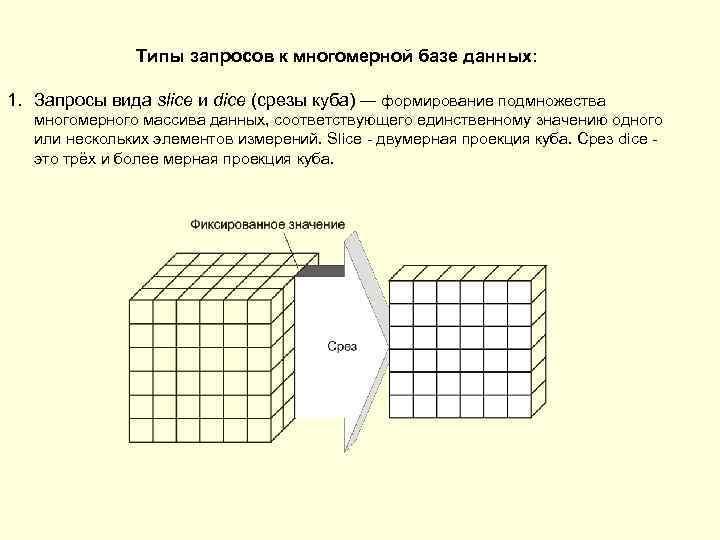 Типы запросов к многомерной базе данных:  1. Запросы вида