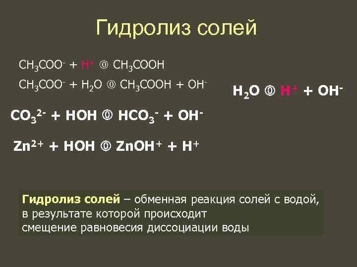 Гидролиз солей CH 3 COO- + H+  CH 3 COOH CH