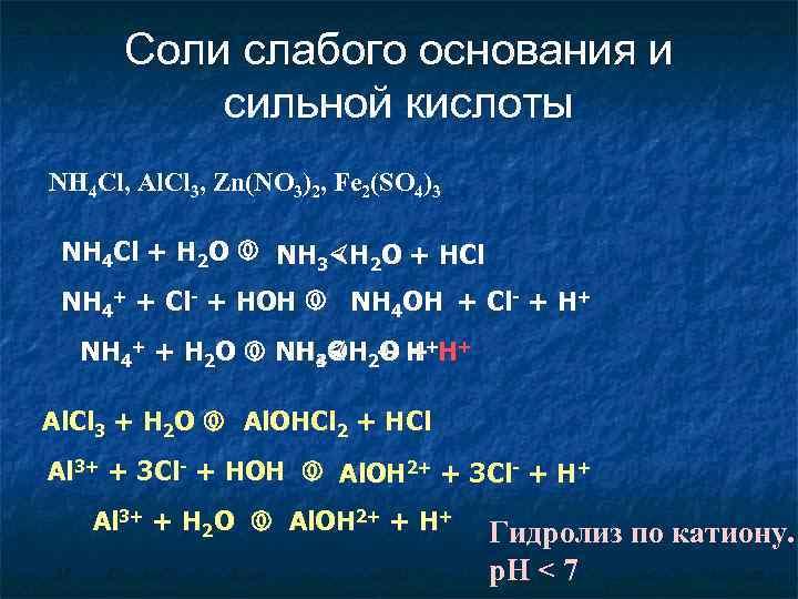 Соли слабого основания и  сильной кислоты NH 4 Cl, Al. Cl 3,