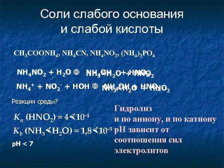 Соли слабого основания  и слабой кислоты CH 3 COONH 4, NH