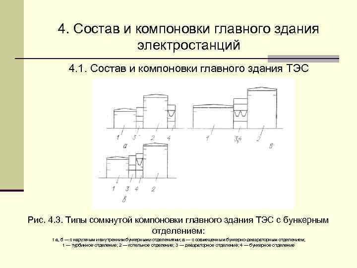 4. Состав и компоновки главного здания    электростанций