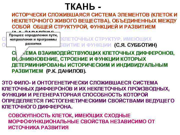 ТКАНЬ -  ИСТОРЧЕСКИ СЛОЖИВШАЯСЯ СИСТЕМА ЭЛЕМЕНТОВ (КЛЕТОК И
