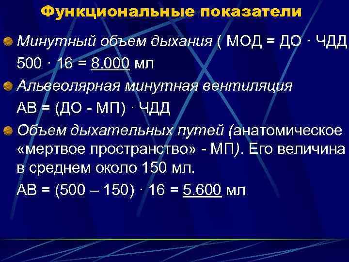 Функциональные показатели Минутный объем дыхания ( МОД = ДО · ЧДД 500