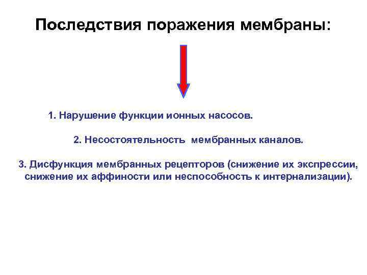 Последствия поражения мембраны:  1. Нарушение функции ионных насосов.  2. Несостоятельность мембранных