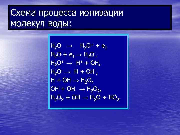 Схема процесса ионизации молекул воды:  Н 2 О → Н 2 О +