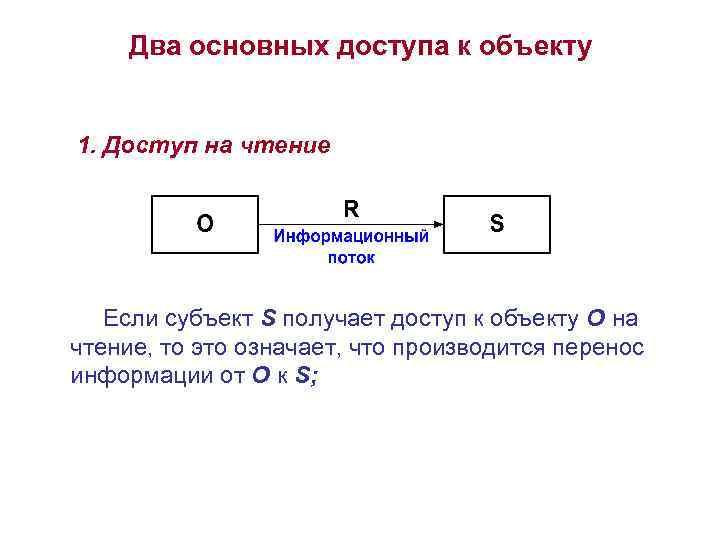 Два основных доступа к объекту  1. Доступ на чтение  Если субъект