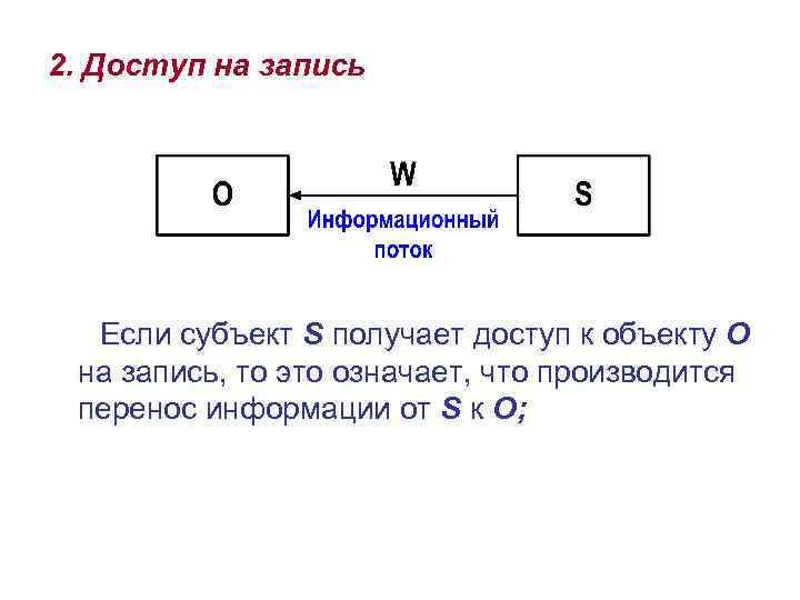 2. Доступ на запись  Если субъект S получает доступ к объекту O на