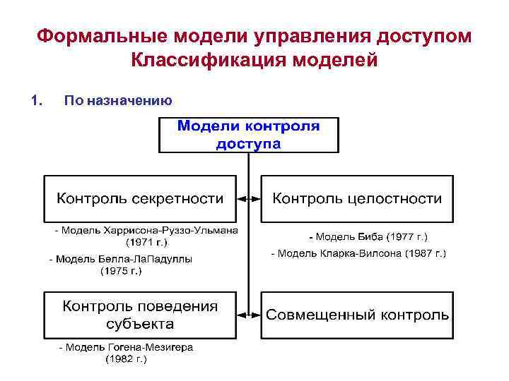 Формальные модели управления доступом   Классификация моделей 1.  По назначению