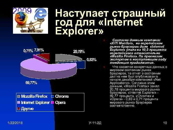 Наступает страшный   год для «Internet   Explorer»