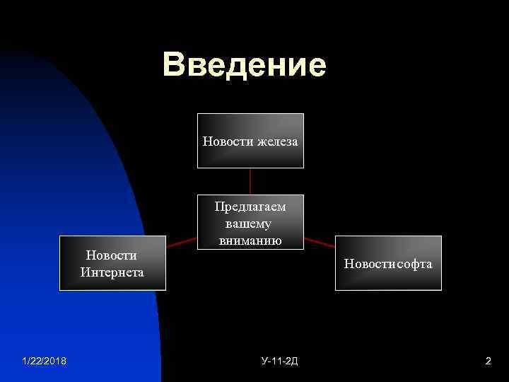Введение      Новости железа