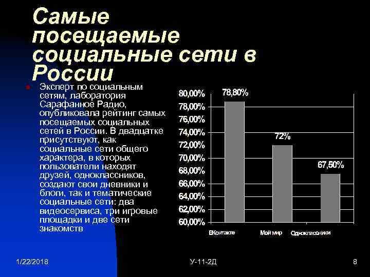 Самые  посещаемые  социальные сети в  n  России  Эксперт