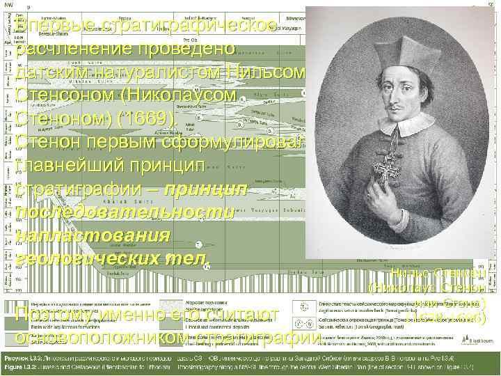 Впервые стратиграфическое расчленение проведено датским натуралистом Нильсом Стенсоном (Николаусом Стеноном) (1669). Стенон первым сформулировал