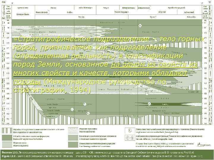 «Стратиграфическое подразделение – тело горных пород, признаваемое как подразделение (определенная реальность) в классификации