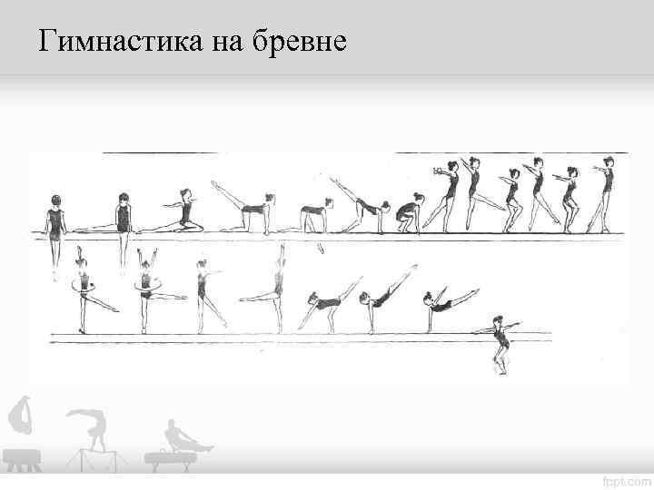Гимнастика на бревне