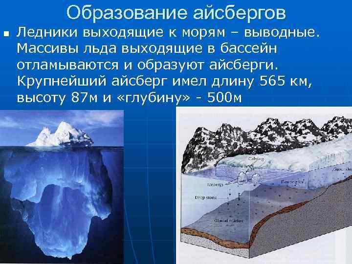 Образование айсбергов n  Ледники выходящие к морям – выводные. Массивы
