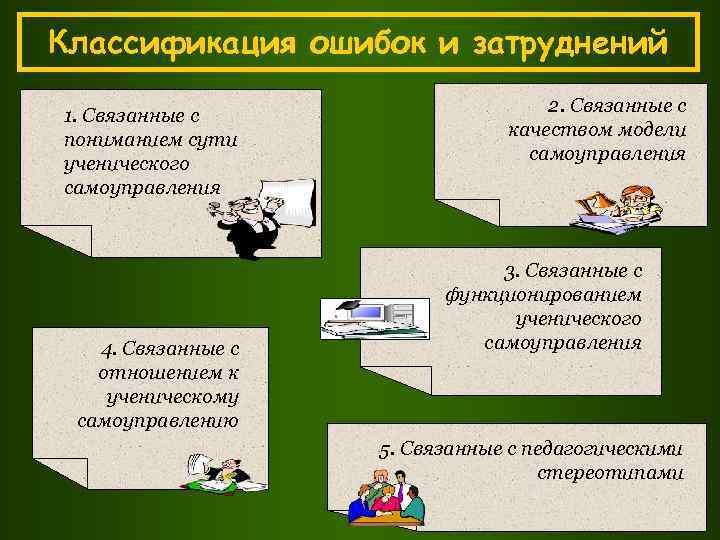 Классификация ошибок и затруднений 1. Связанные с     2. Связанные с