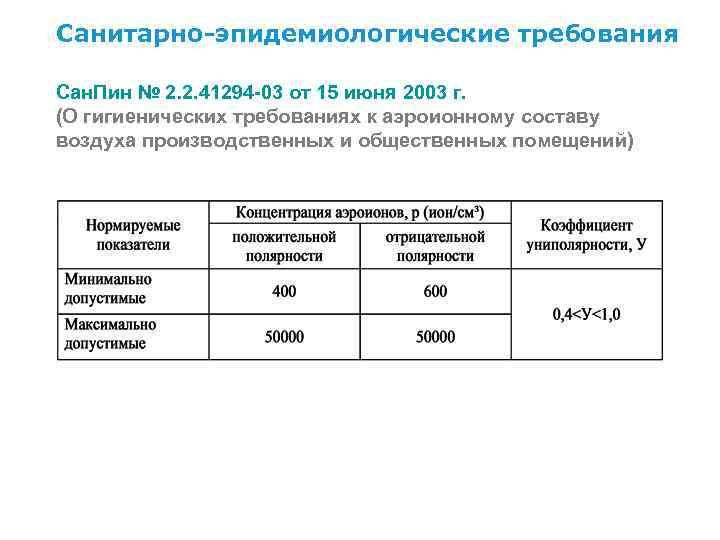Санитарно-эпидемиологические требования Сан. Пин № 2. 2. 41294 -03 от 15 июня 2003 г.