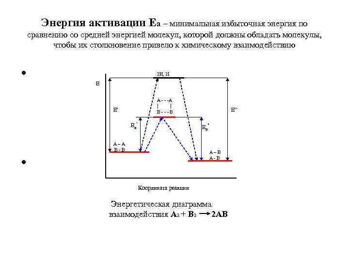 Энергия активации Еа – минимальная избыточная энергия по сравнению со средней энергией