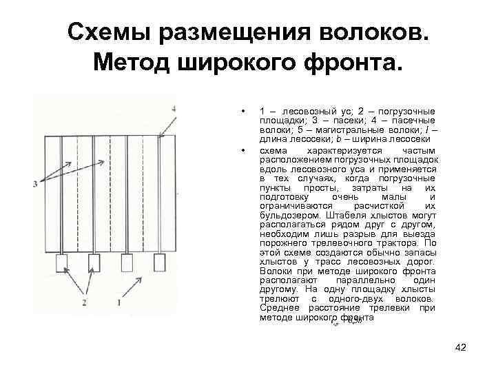Схемы размещения волоков.  Метод широкого фронта.    •  1 –
