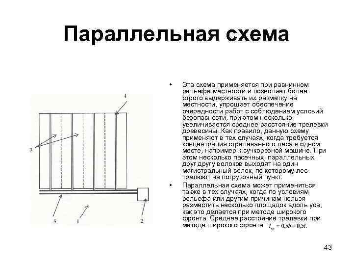 Параллельная схема  •  Эта схема применяется при равнинном   рельефе местности