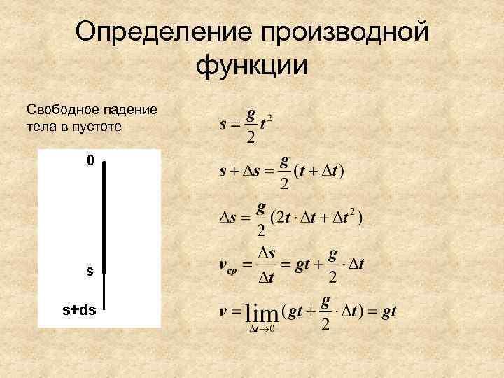 Определение производной   функции Свободное падение тела в пустоте