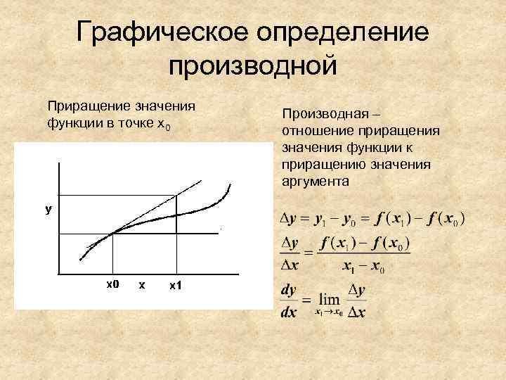 Графическое определение   производной Приращение значения    Производная –