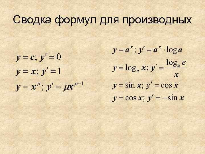 Сводка формул для производных