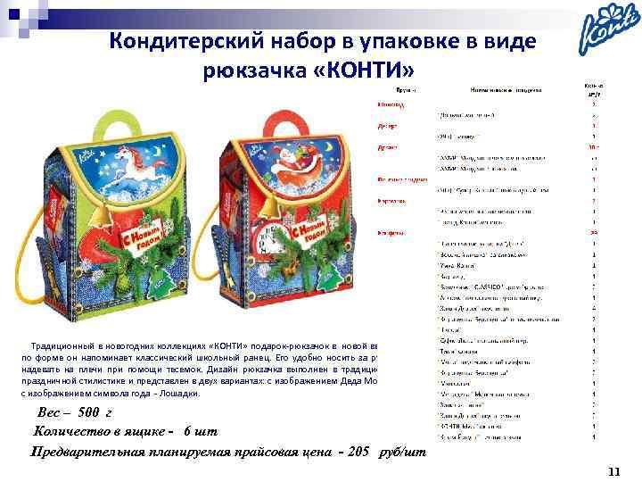 Кондитерский набор в упаковке в виде     рюкзачка