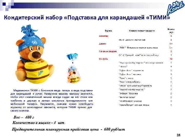 Кондитерский набор «Подставка для карандашей «ТИМИ»   Медвежонок ТИМИ с бочонком меда теперь