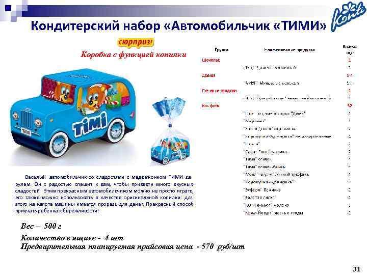 Кондитерский набор «Автомобильчик «ТИМИ»     Коробка с функцией копилки