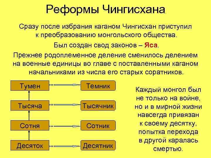 Реформы Чингисхана  Сразу после избрания каганом Чингисхан приступил  к преобразованию